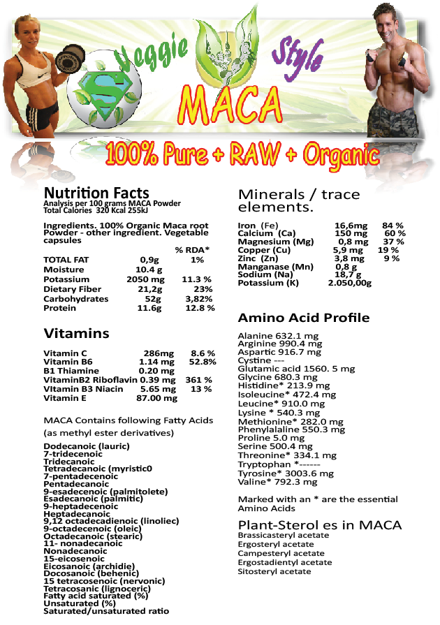 Nutritional-Analysis-MACA