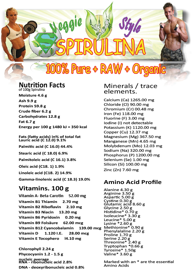 Nutritional-Analysis-SPIRULINA